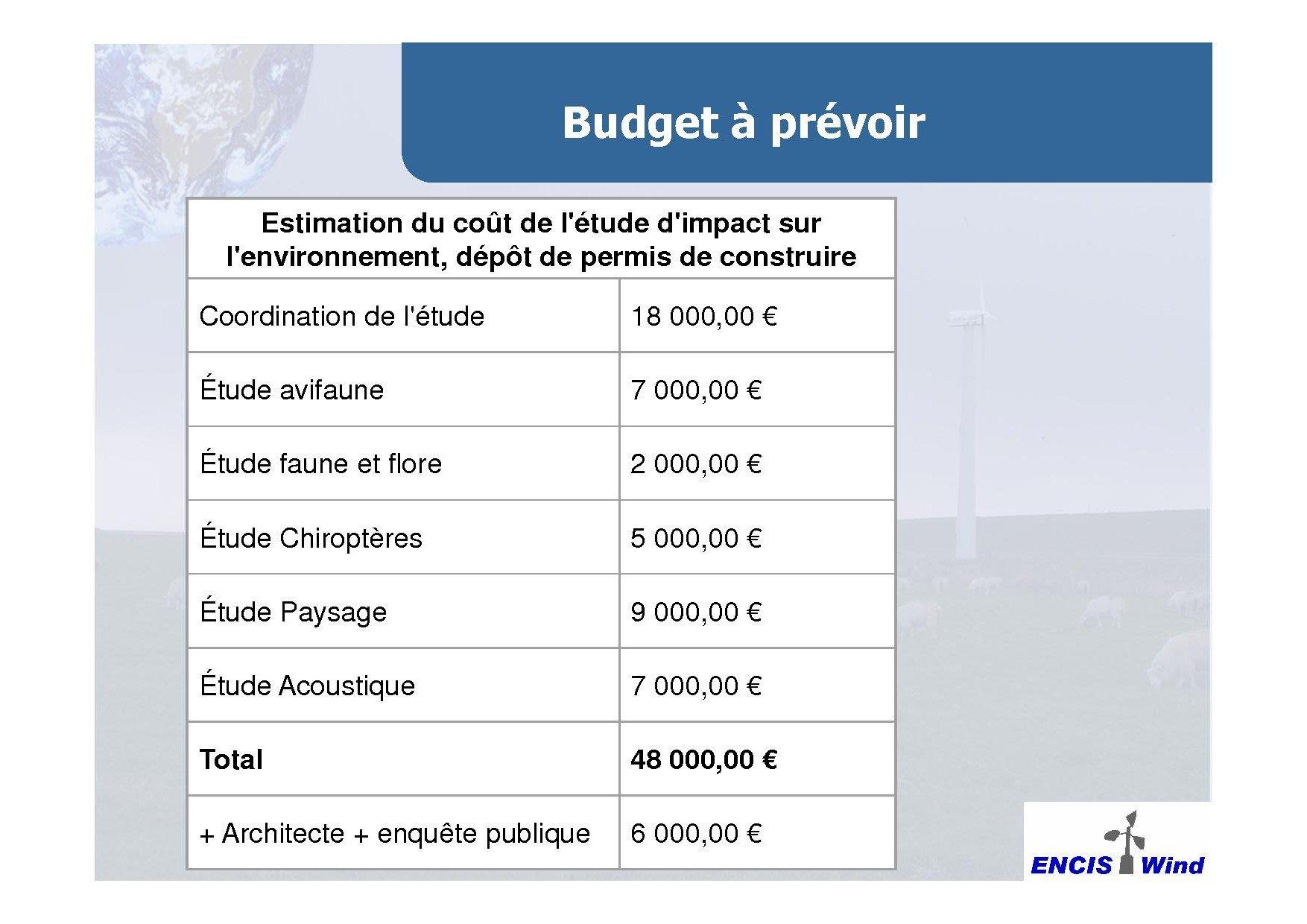 budgetprvupouretudesenciswind.jpg